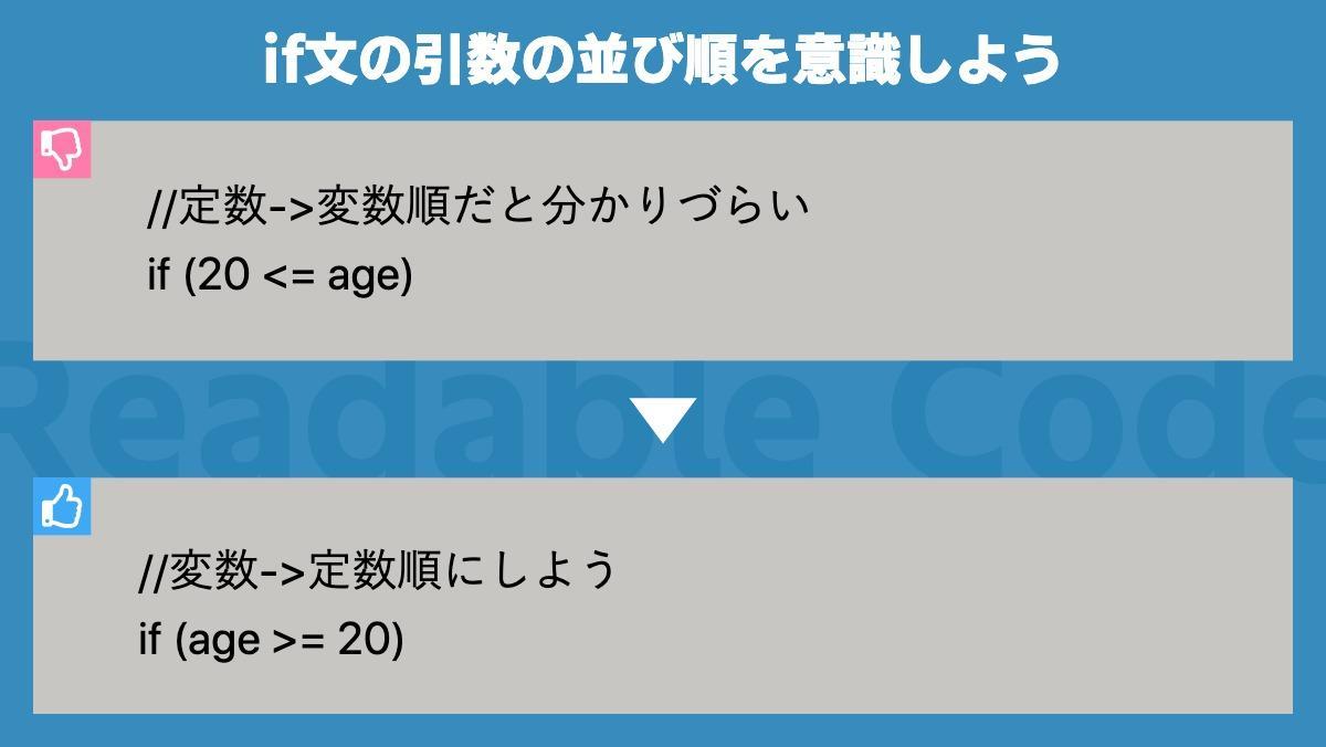 if文の引数の並び順を意識しよう//定数->変数順だと分かりづらい if (20 <= age)Readable Code//変数->定数順にしよう if (age >= 20)