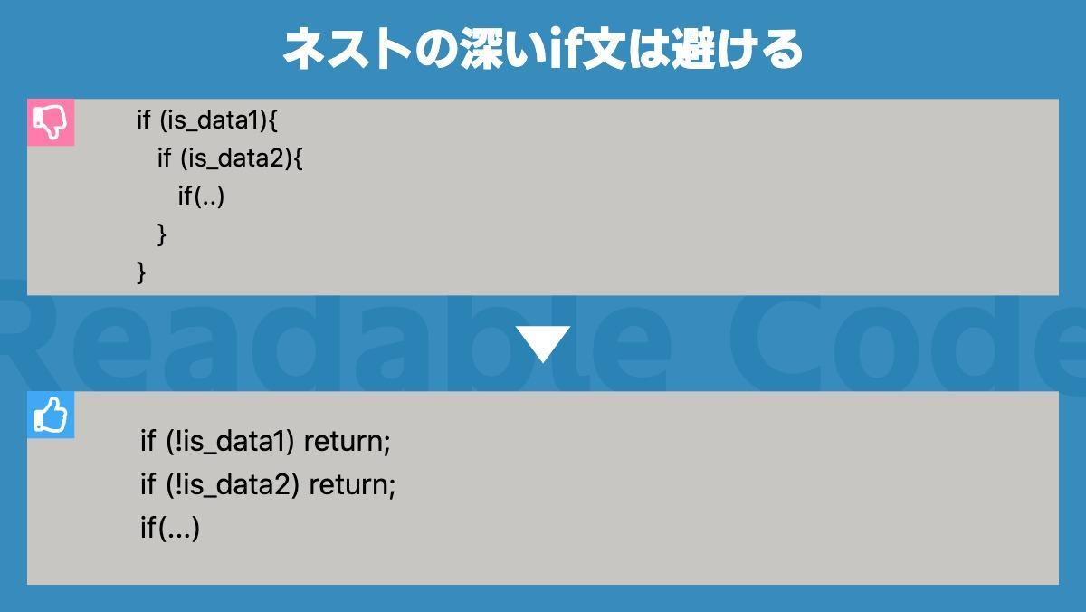 ネストの深いif文は避けるif (is_data1){    if (is_data2){       if(..)    } }Readable Codeif (!is_data1) ret