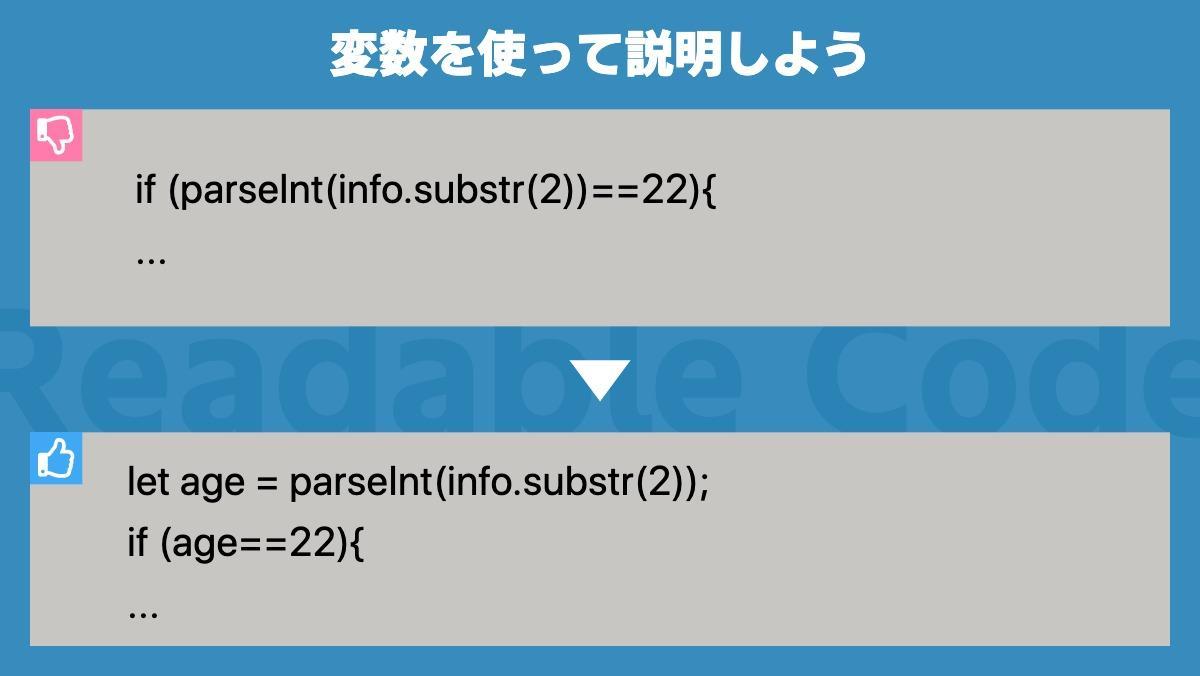 変数を使って説明しようif (parseInt(info.substr(2))==22){ ...Readable Codelet age = parseInt(info.substr(2));