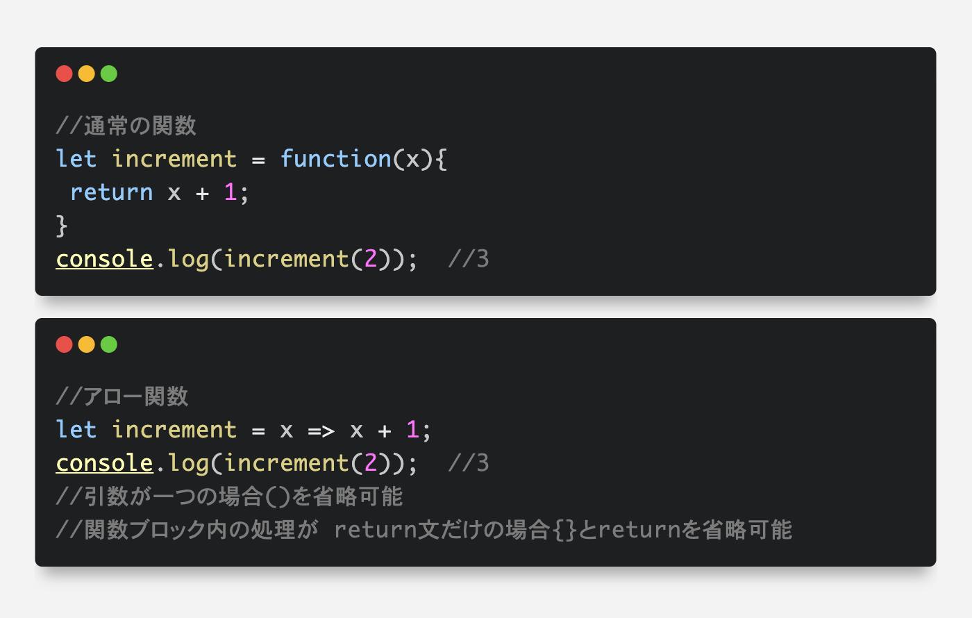 //通常の関数let increment = function(x){ return x + 1;}console.log(increment(2));  //3|sep|//アロー関数let inc