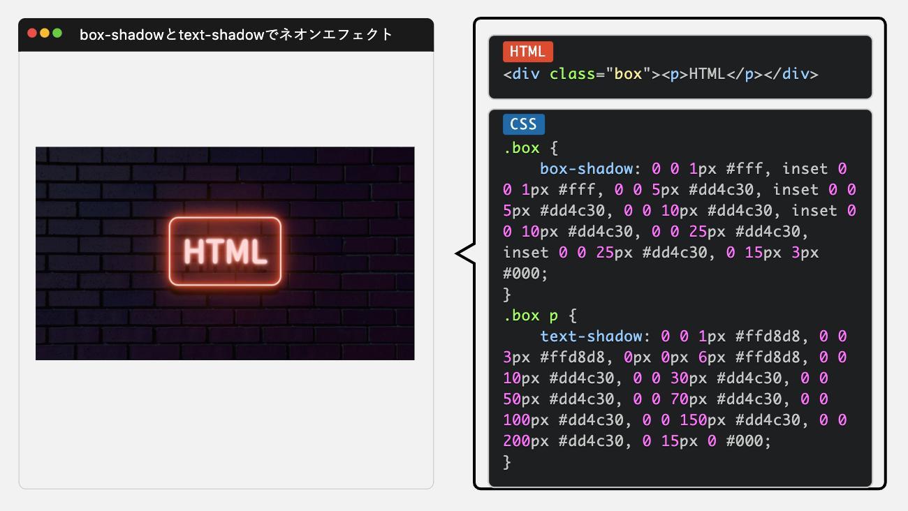 "box-shadowとtext-shadowでネオンエフェクト|sep|<div class=""box""><p>HTML</p></div>|sep|."