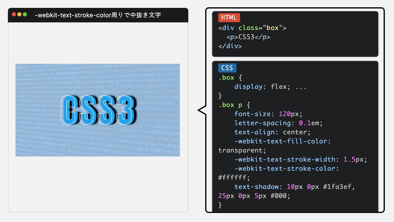 "-webkit-text-stroke-color周りで中抜き文字<div class=""box"">  <p>CSS3</p></div>.box {"