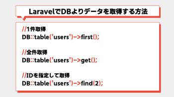 Laravelなどの簡単なソースコード解説に使える