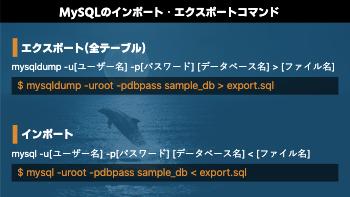 MySQLのコマンド紹介用