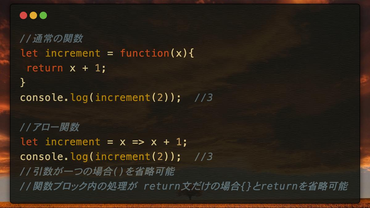 背景画像付きのプログラミングコード