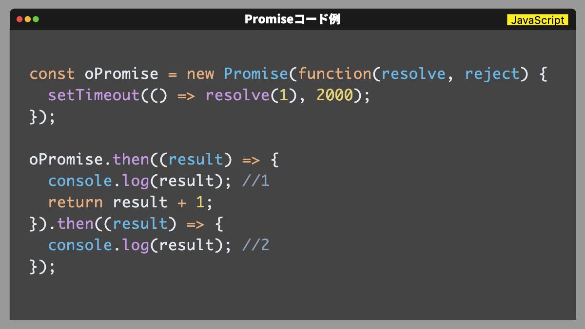 タイトルを付けられるプログラミングコードのテンプレ